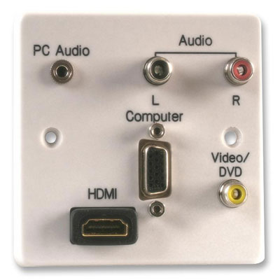 audio visual wall box